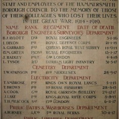 Hammersmith Borough Council staff war memorial, 1914-1919.   Hammersmith and Fulham Archives